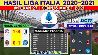 Hasil Liga Italia Tadi Malam Genoa Vs Udinese Klasemen Serie A 2021 Terbaru Bola Tadi Malam Nghenhachay Net