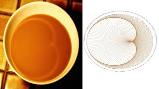Why do we see the heart shape in a coffee cup? | Cardioids and Math Tables